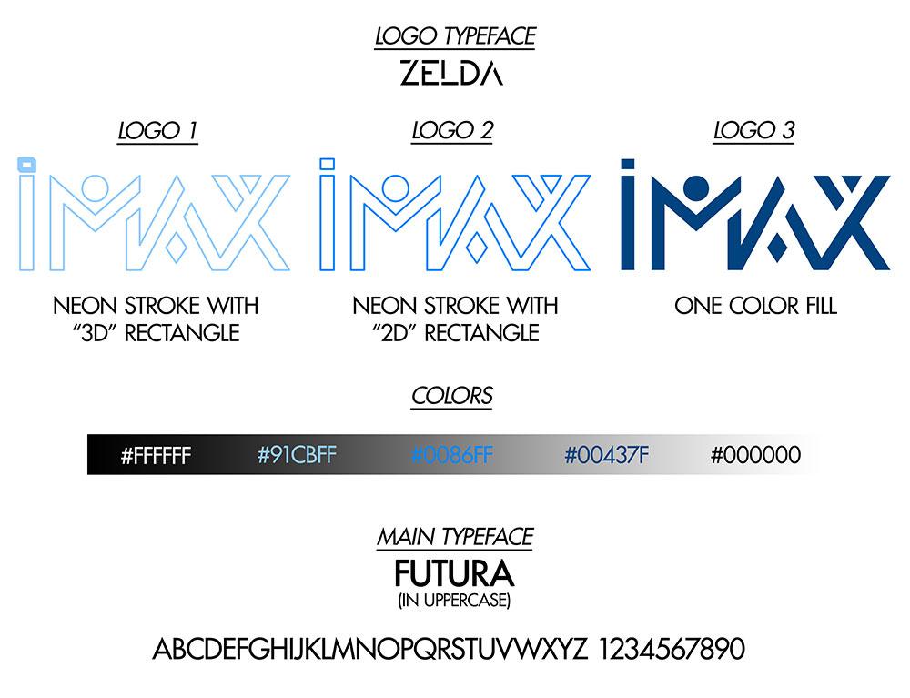 New Imax Branding